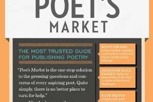 How to Publish Your Poetry – Some Advice
